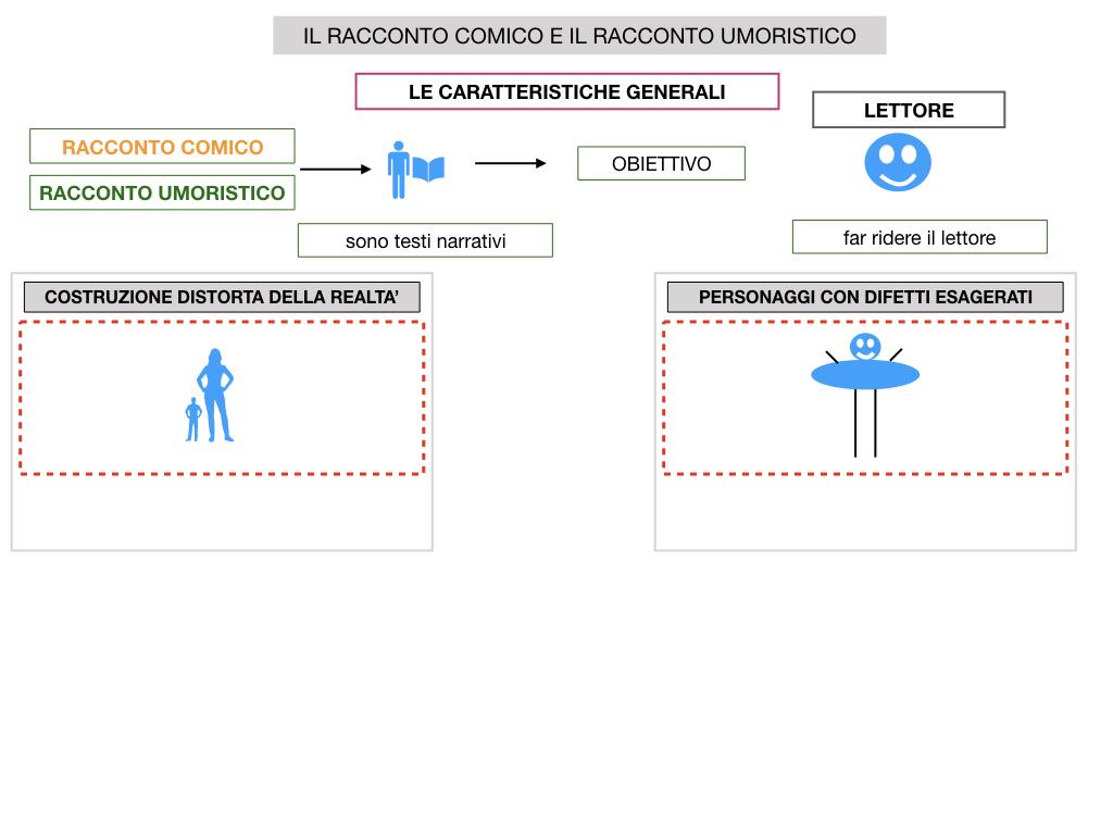 2. RACCONTO UMORISTICO_SIMULAZIONE.012