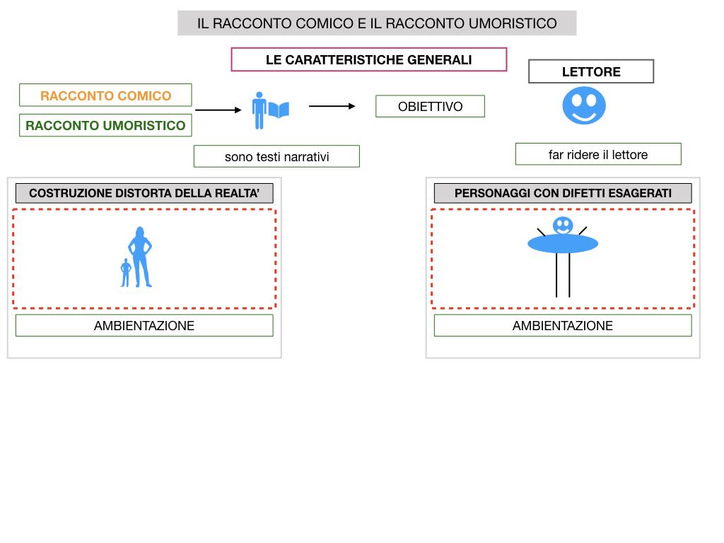 2. RACCONTO UMORISTICO_SIMULAZIONE.013