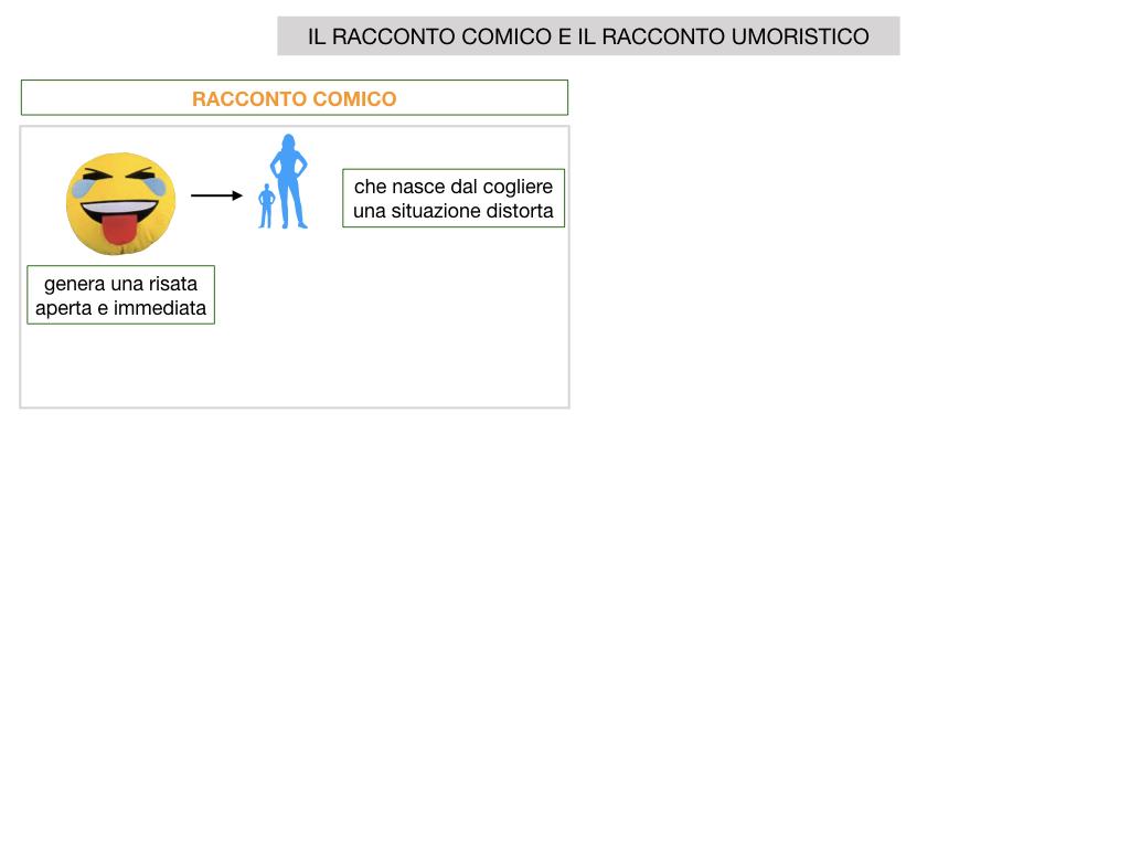 2. RACCONTO UMORISTICO_SIMULAZIONE.020
