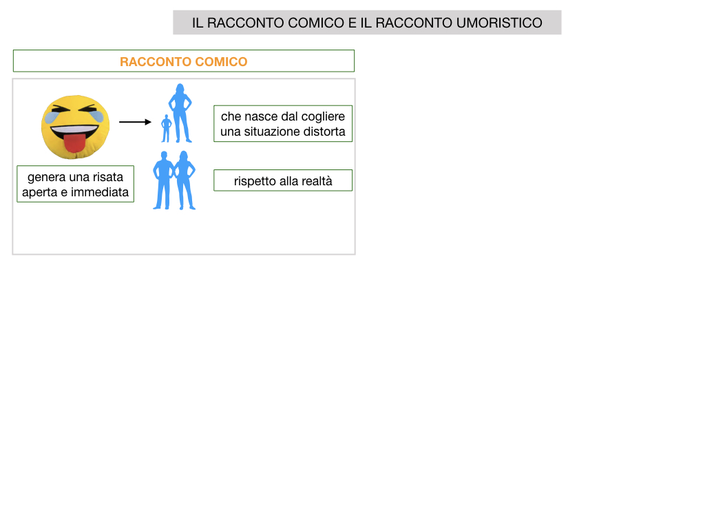 2. RACCONTO UMORISTICO_SIMULAZIONE.021