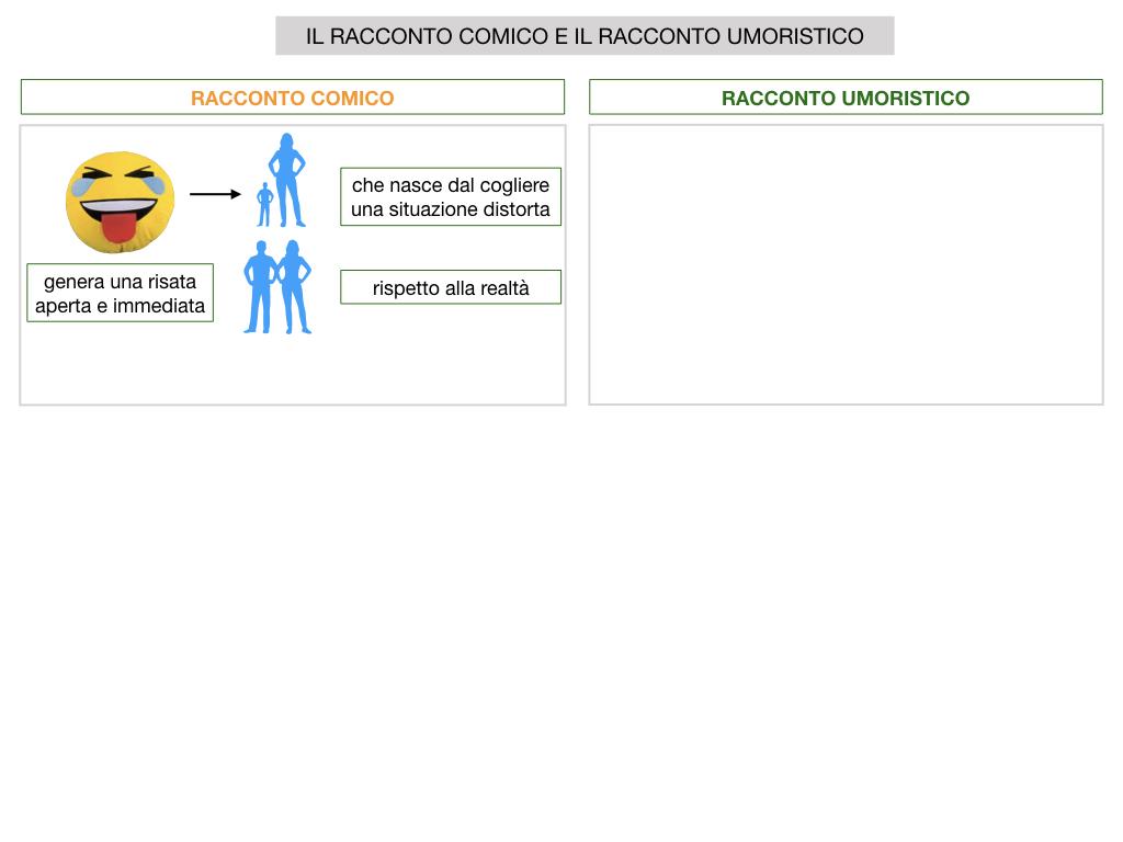 2. RACCONTO UMORISTICO_SIMULAZIONE.022