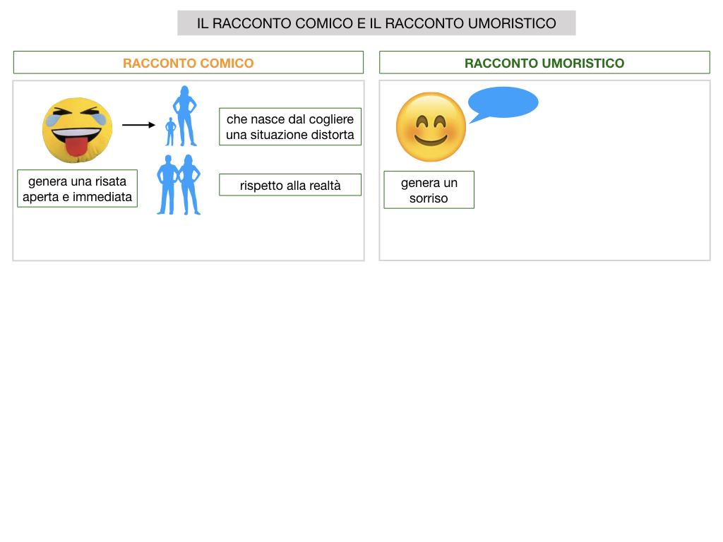 2. RACCONTO UMORISTICO_SIMULAZIONE.023