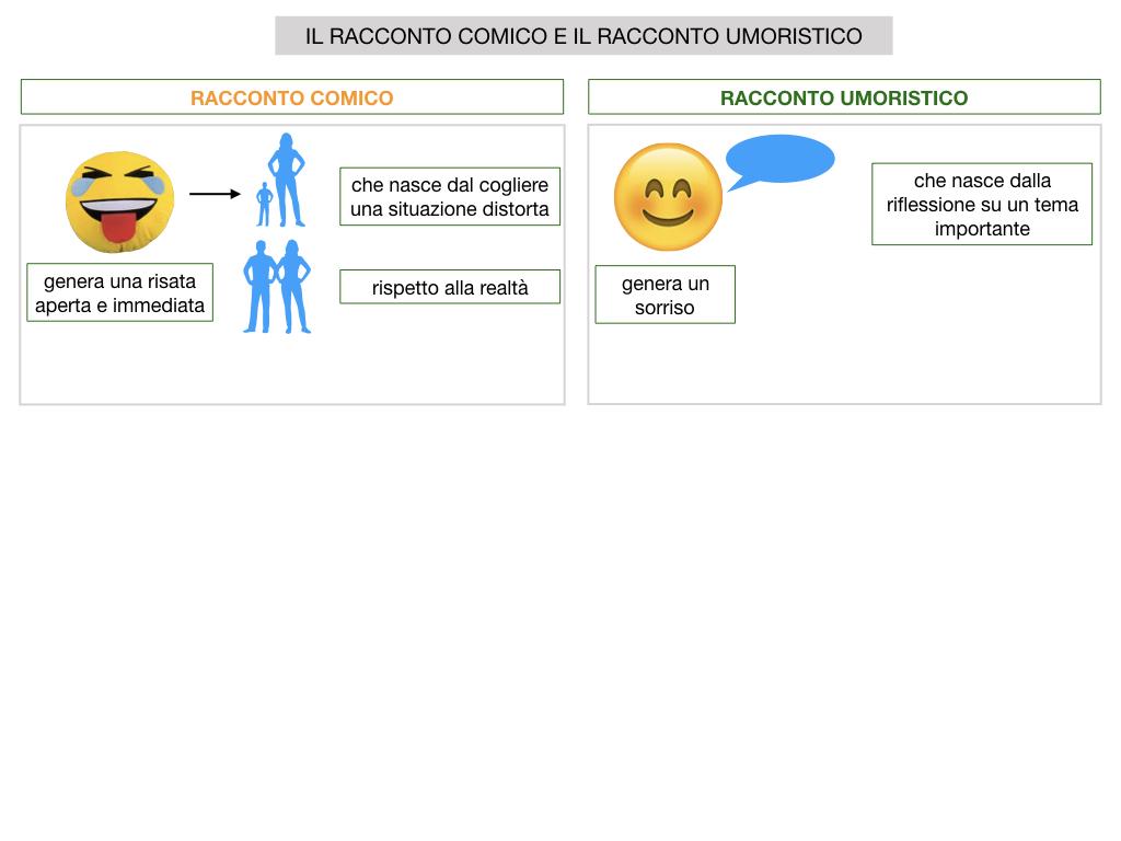 2. RACCONTO UMORISTICO_SIMULAZIONE.024