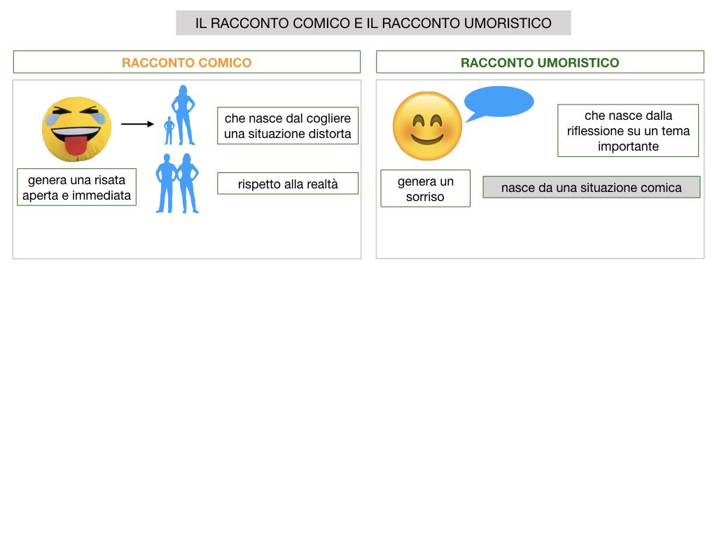 2. RACCONTO UMORISTICO_SIMULAZIONE.025