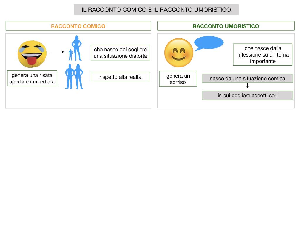 2. RACCONTO UMORISTICO_SIMULAZIONE.026