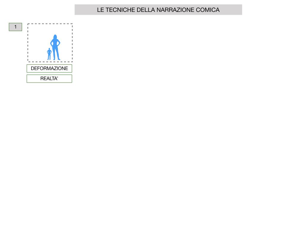2. RACCONTO UMORISTICO_SIMULAZIONE.028