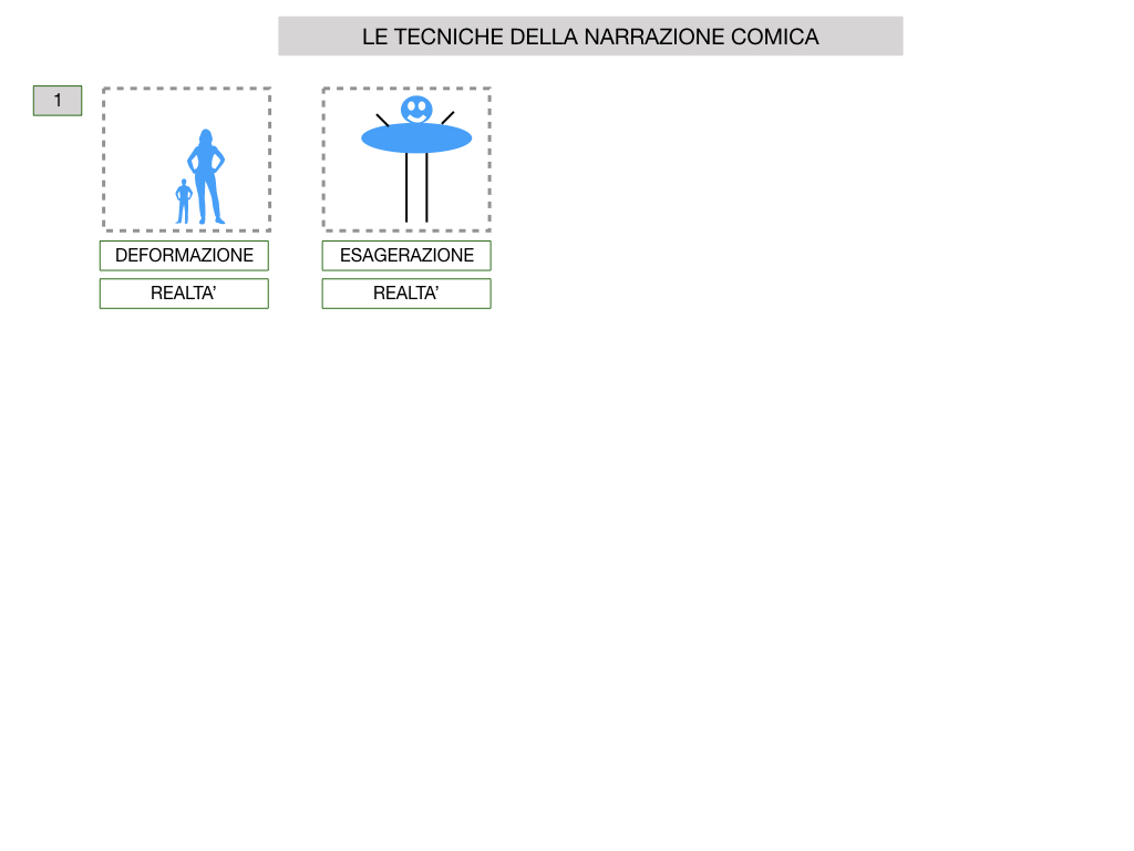 2. RACCONTO UMORISTICO_SIMULAZIONE.029