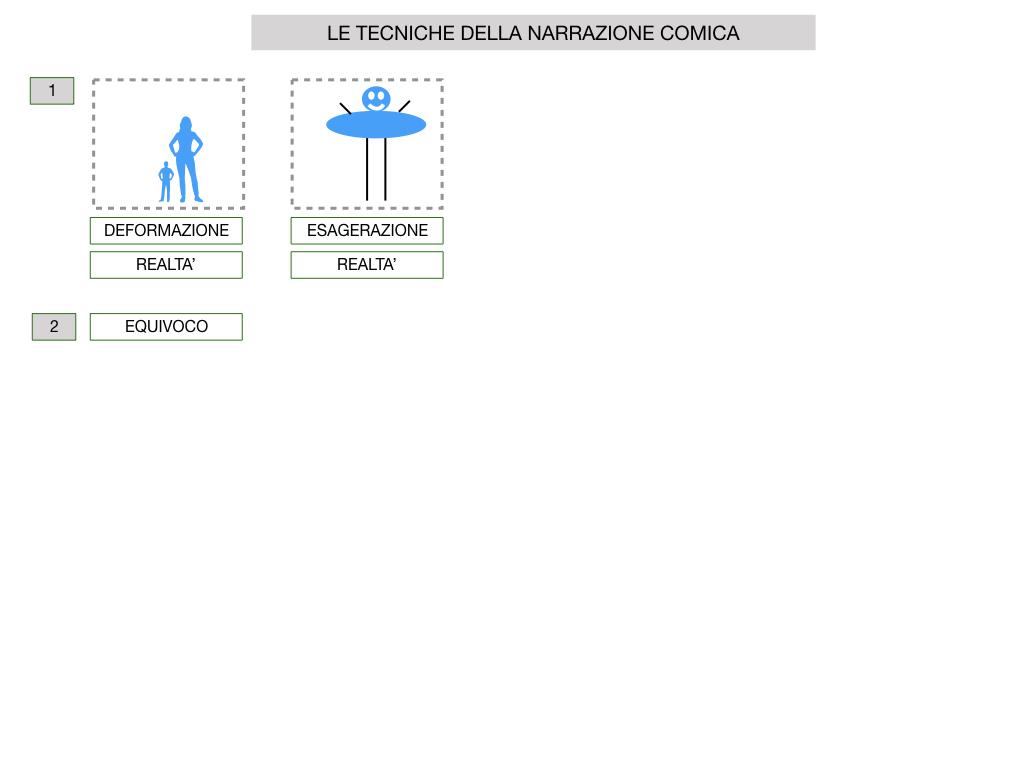 2. RACCONTO UMORISTICO_SIMULAZIONE.030