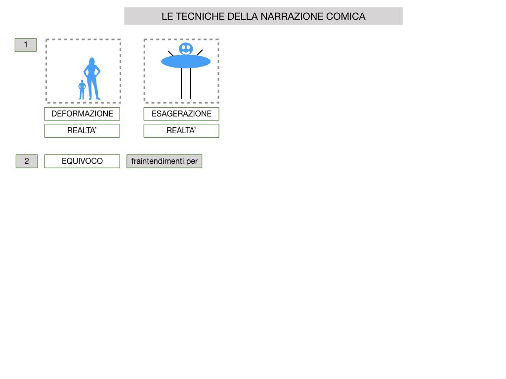 2. RACCONTO UMORISTICO_SIMULAZIONE.031
