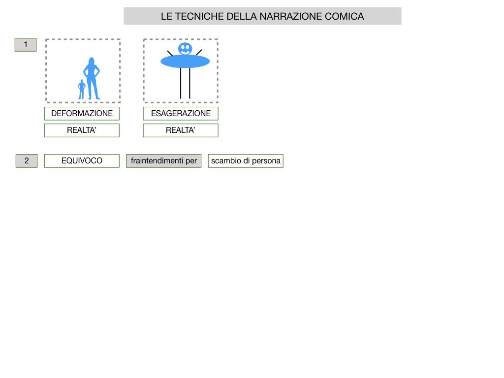 2. RACCONTO UMORISTICO_SIMULAZIONE.032