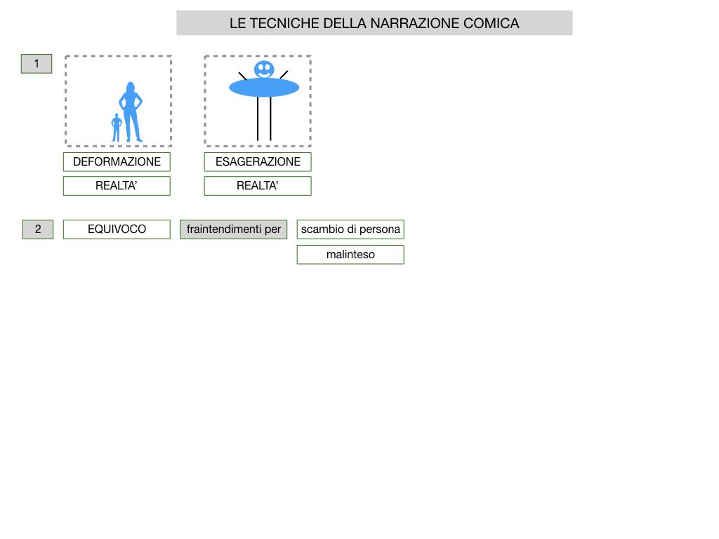 2. RACCONTO UMORISTICO_SIMULAZIONE.033