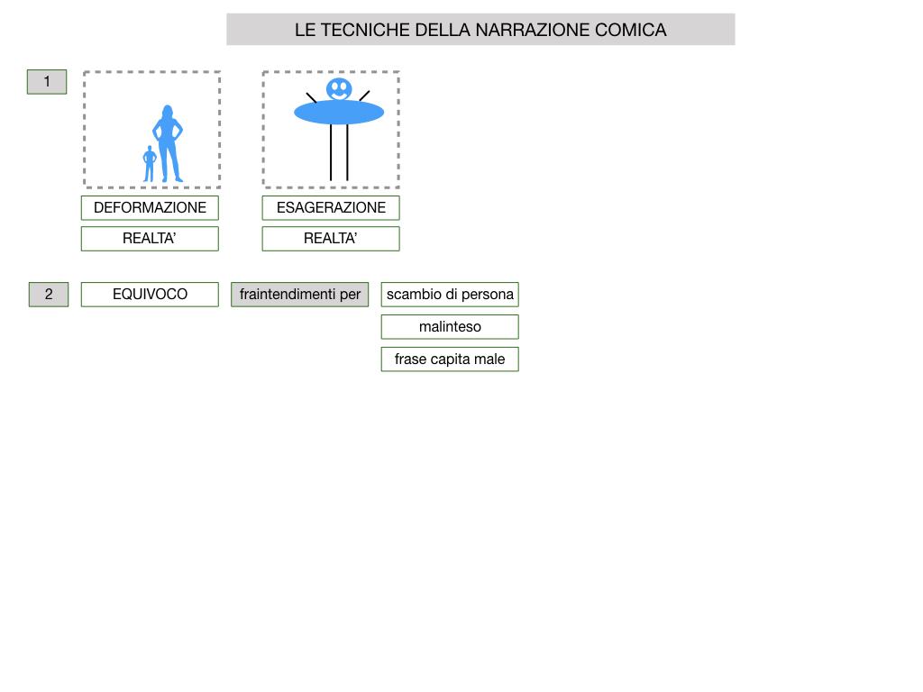 2. RACCONTO UMORISTICO_SIMULAZIONE.034