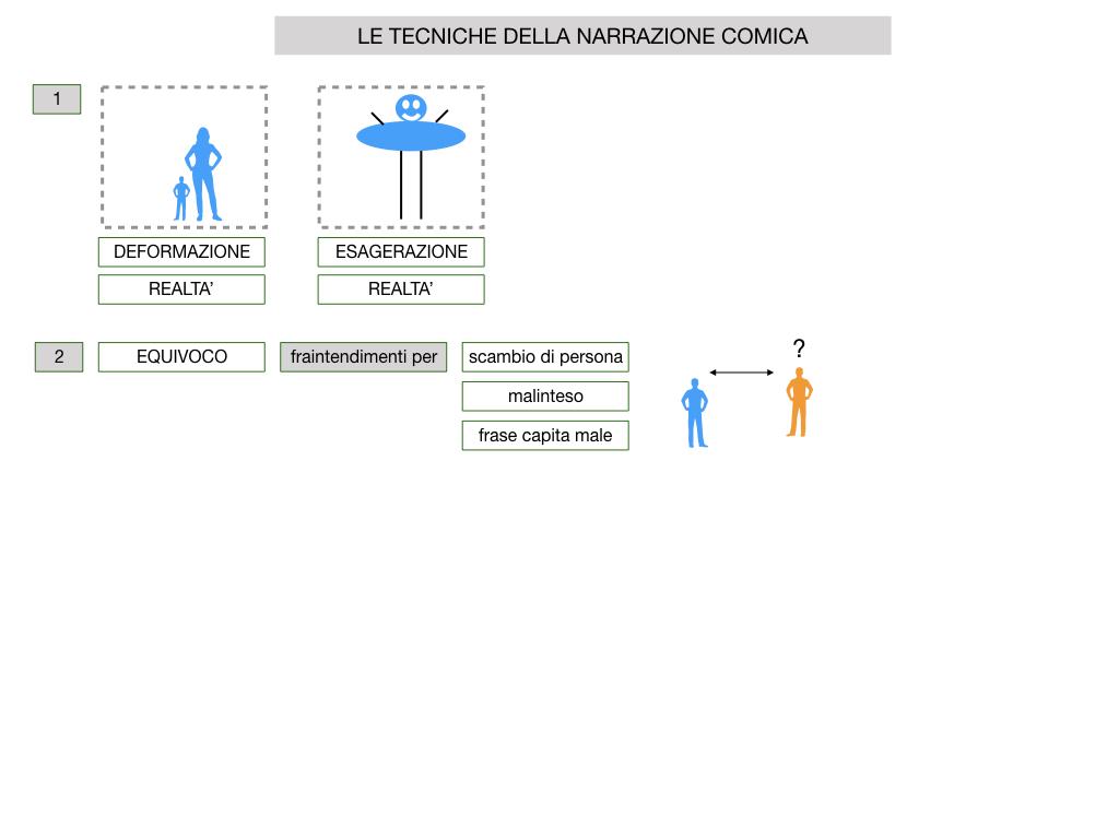 2. RACCONTO UMORISTICO_SIMULAZIONE.035