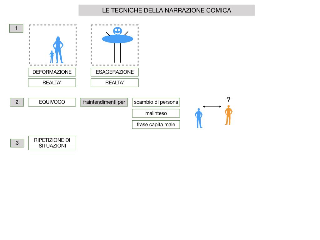 2. RACCONTO UMORISTICO_SIMULAZIONE.036