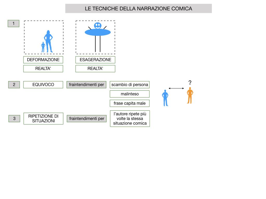 2. RACCONTO UMORISTICO_SIMULAZIONE.037
