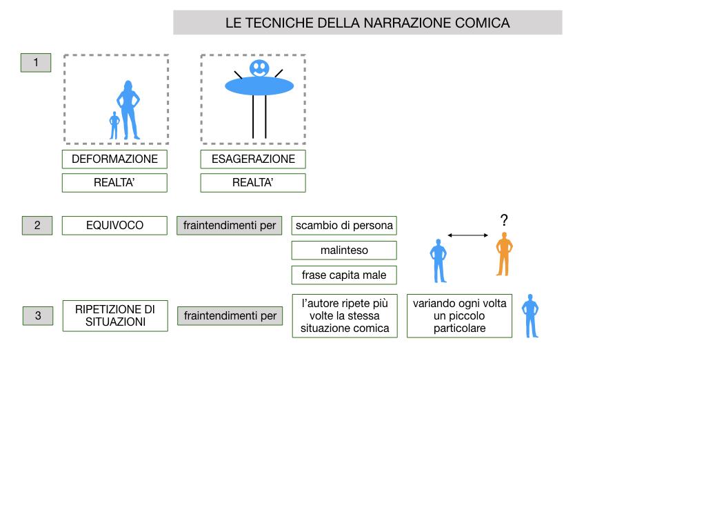 2. RACCONTO UMORISTICO_SIMULAZIONE.038