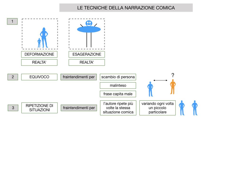 2. RACCONTO UMORISTICO_SIMULAZIONE.039
