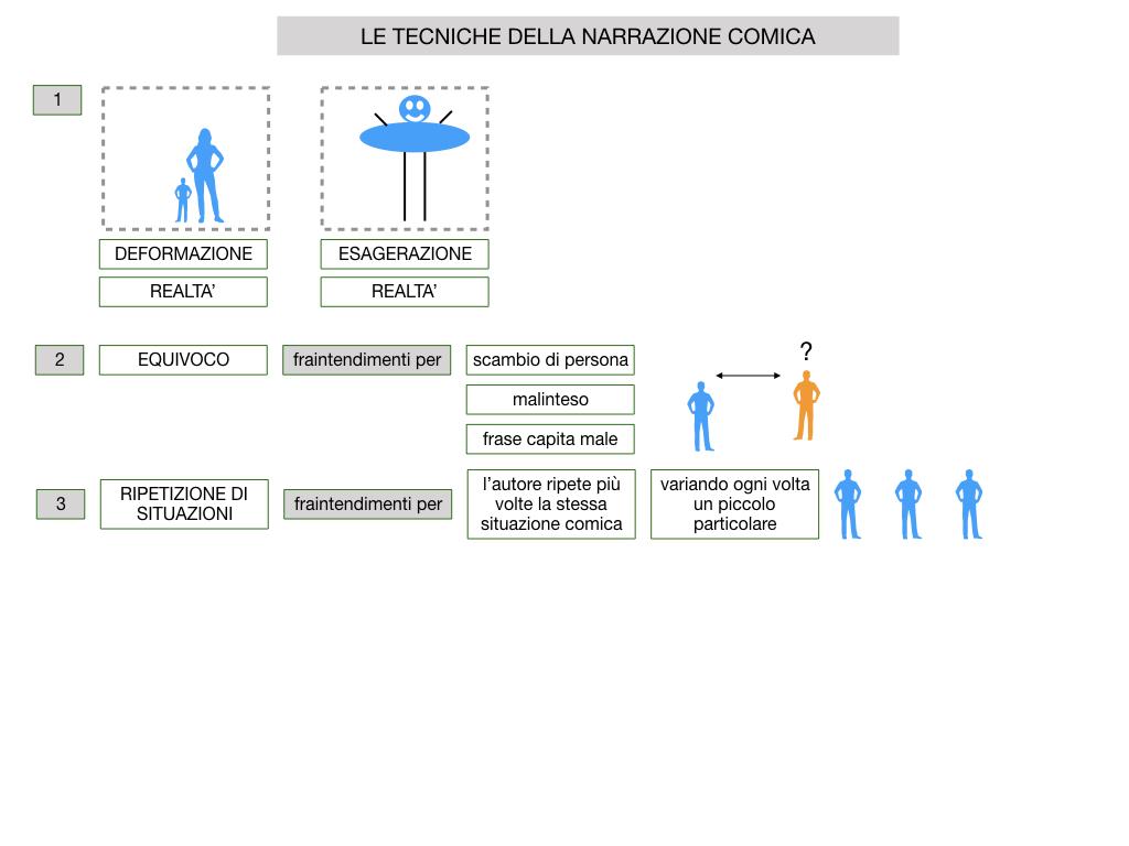 2. RACCONTO UMORISTICO_SIMULAZIONE.040