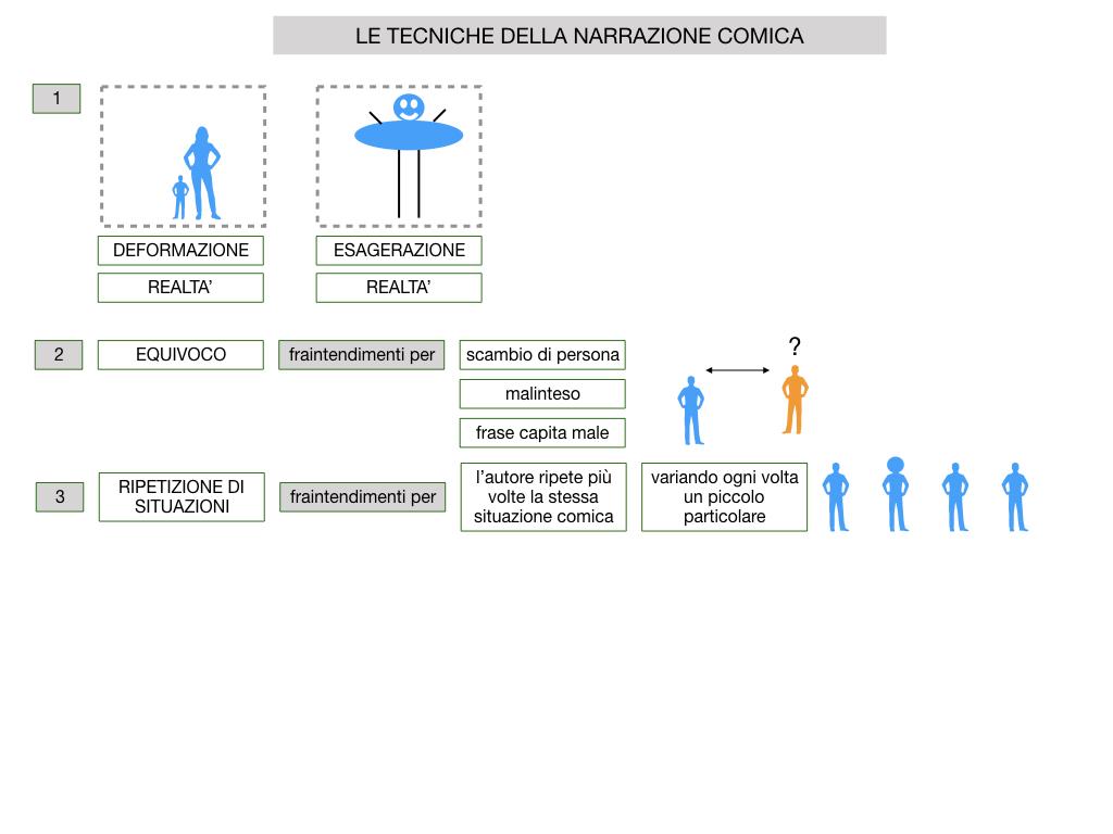2. RACCONTO UMORISTICO_SIMULAZIONE.042