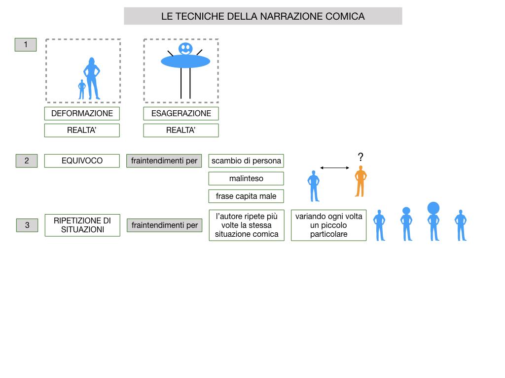 2. RACCONTO UMORISTICO_SIMULAZIONE.043