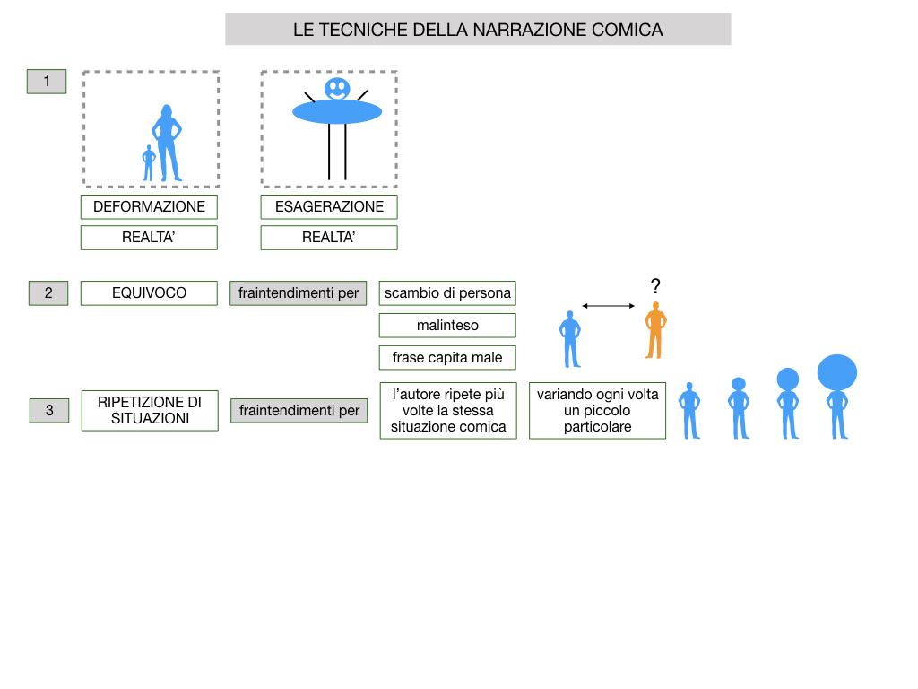 2. RACCONTO UMORISTICO_SIMULAZIONE.044