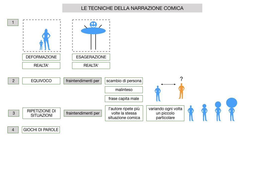 2. RACCONTO UMORISTICO_SIMULAZIONE.045