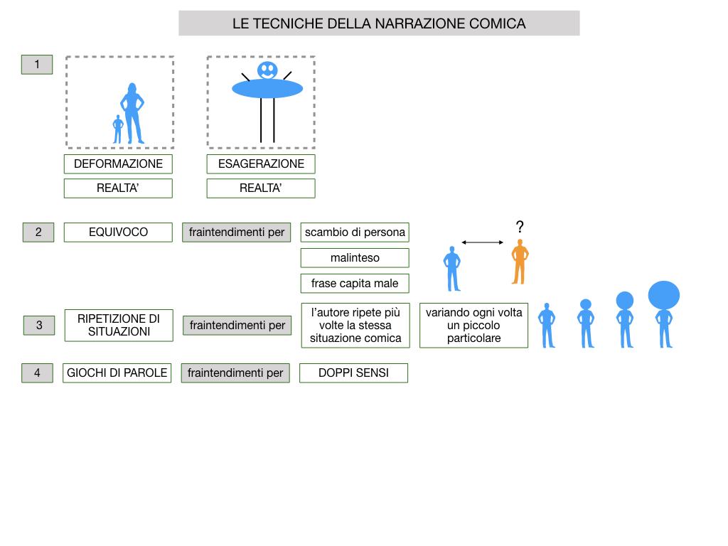 2. RACCONTO UMORISTICO_SIMULAZIONE.046
