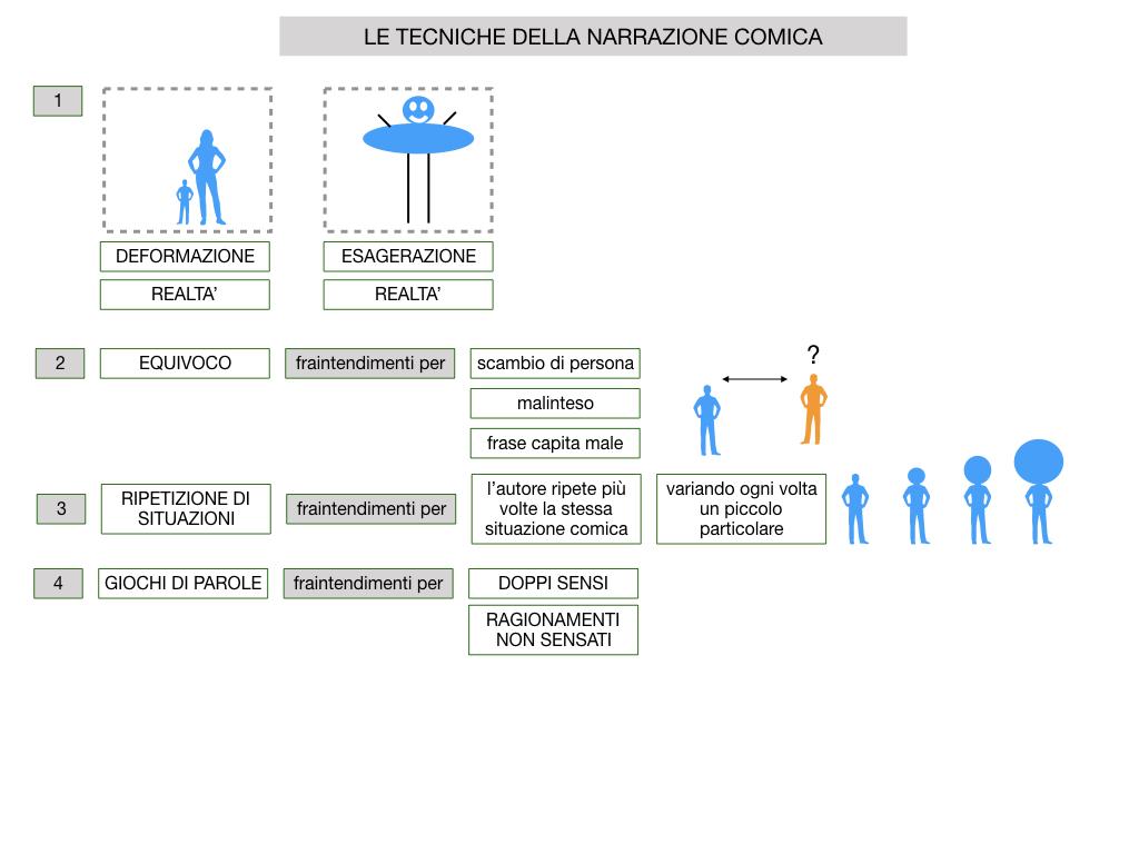 2. RACCONTO UMORISTICO_SIMULAZIONE.047
