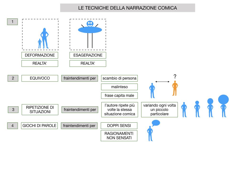 2. RACCONTO UMORISTICO_SIMULAZIONE.048