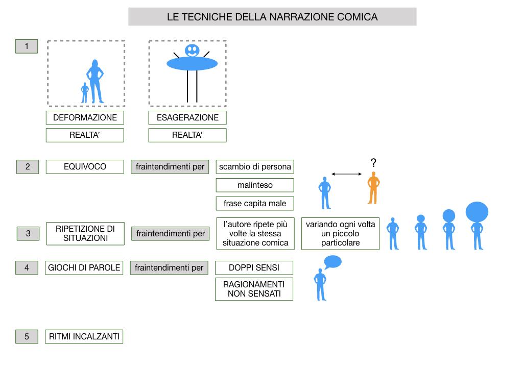 2. RACCONTO UMORISTICO_SIMULAZIONE.049