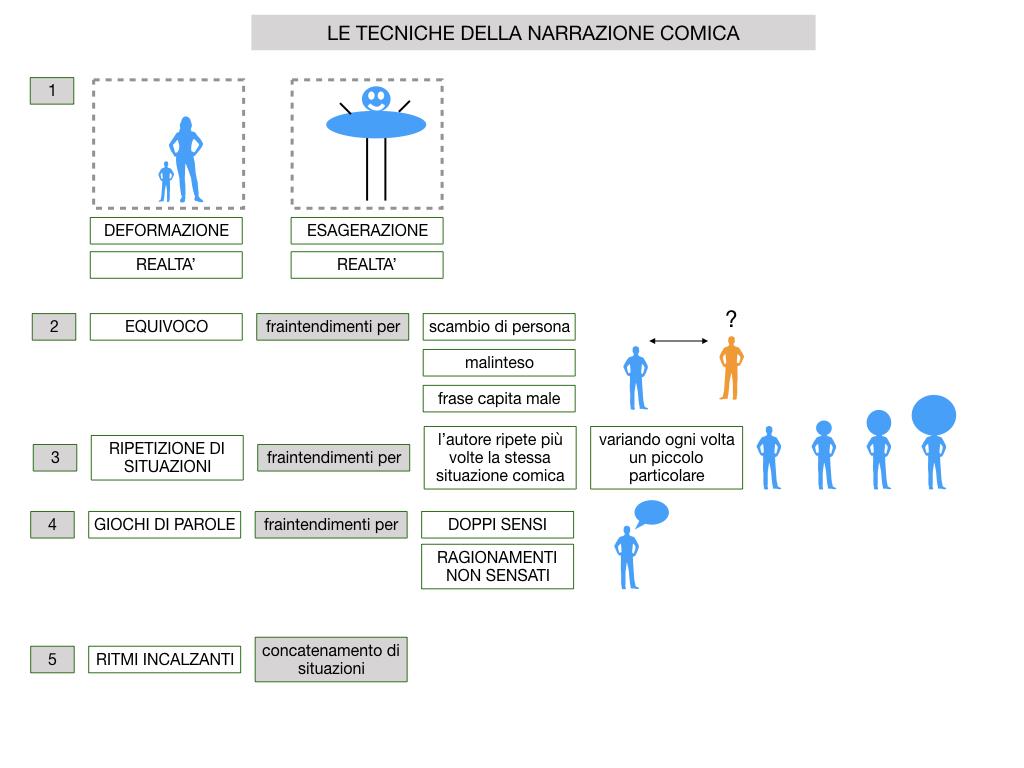 2. RACCONTO UMORISTICO_SIMULAZIONE.050