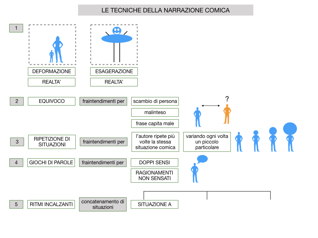 2. RACCONTO UMORISTICO_SIMULAZIONE.051