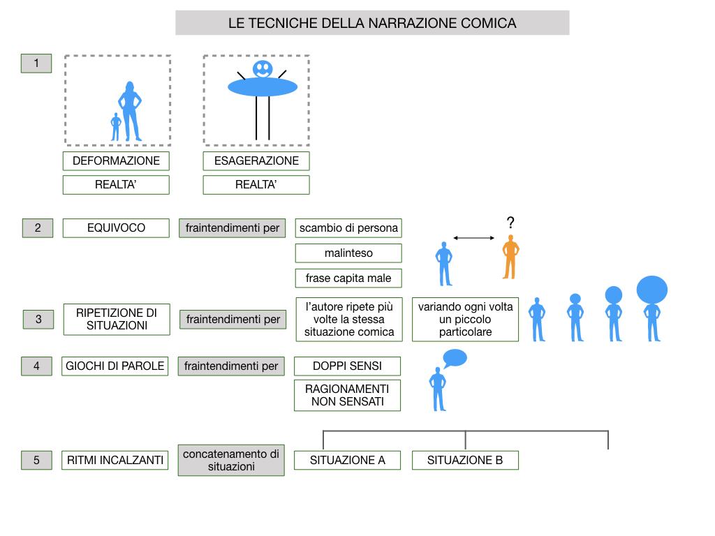 2. RACCONTO UMORISTICO_SIMULAZIONE.052