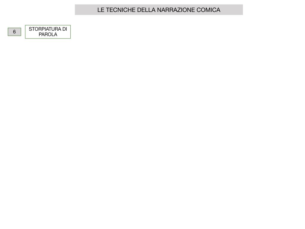 2. RACCONTO UMORISTICO_SIMULAZIONE.055