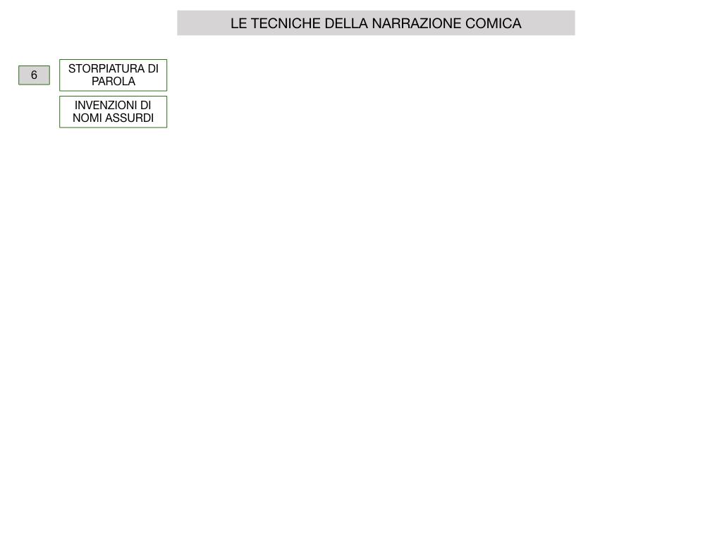 2. RACCONTO UMORISTICO_SIMULAZIONE.056