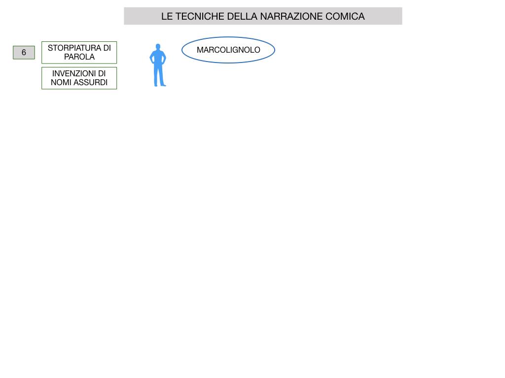 2. RACCONTO UMORISTICO_SIMULAZIONE.057