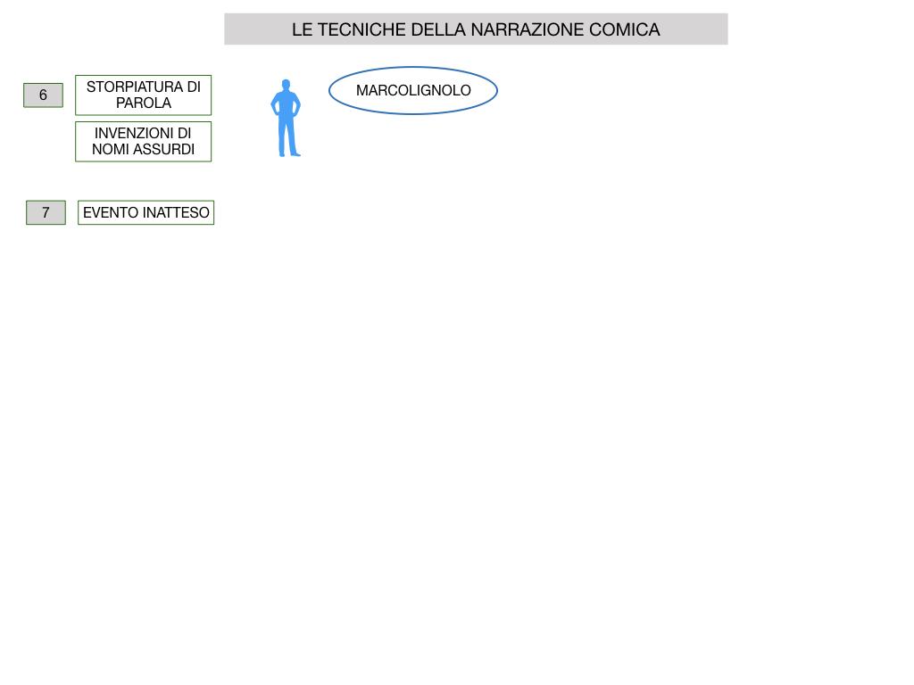 2. RACCONTO UMORISTICO_SIMULAZIONE.058