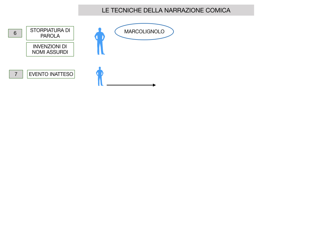 2. RACCONTO UMORISTICO_SIMULAZIONE.059