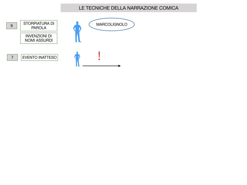 2. RACCONTO UMORISTICO_SIMULAZIONE.060