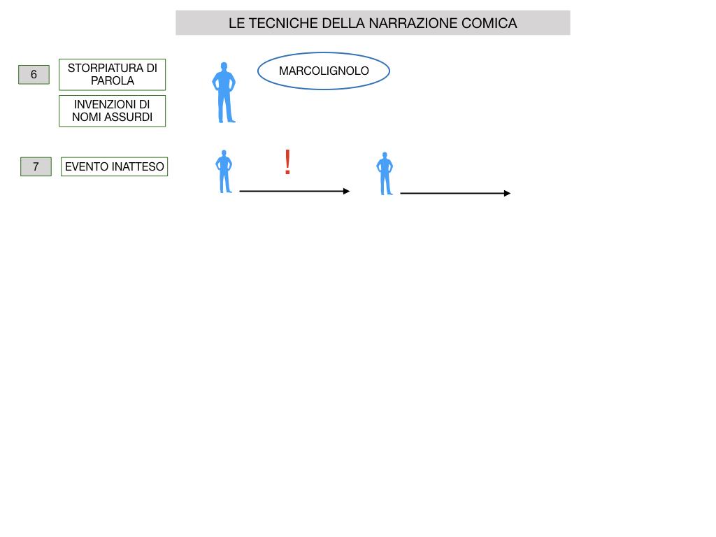 2. RACCONTO UMORISTICO_SIMULAZIONE.061