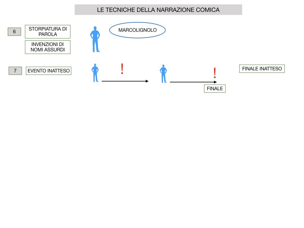 2. RACCONTO UMORISTICO_SIMULAZIONE.062