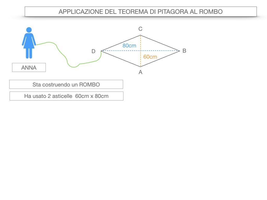 20. APPLICAZIONE DEL TEOREMA DI PITAGORA AL ROMBO_SIMULAZIONE.005