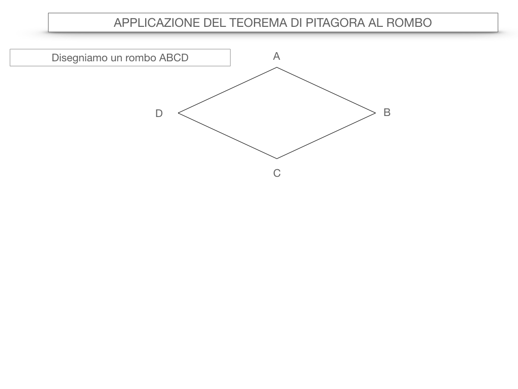 20. APPLICAZIONE DEL TEOREMA DI PITAGORA AL ROMBO_SIMULAZIONE.013