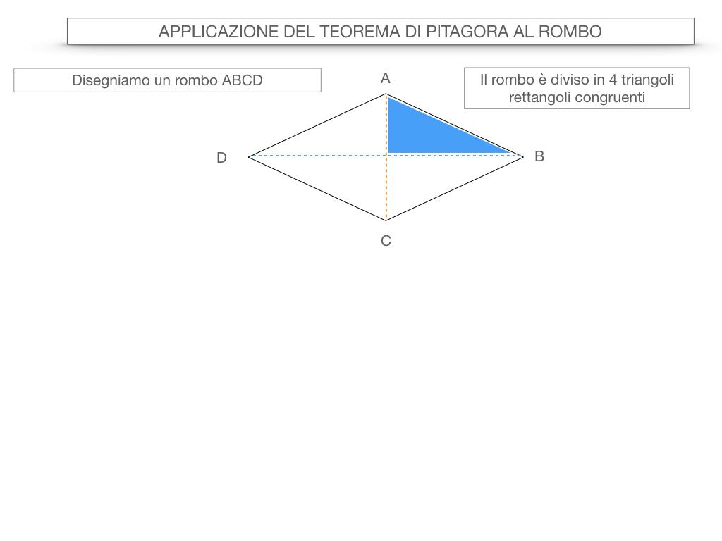 20. APPLICAZIONE DEL TEOREMA DI PITAGORA AL ROMBO_SIMULAZIONE.014
