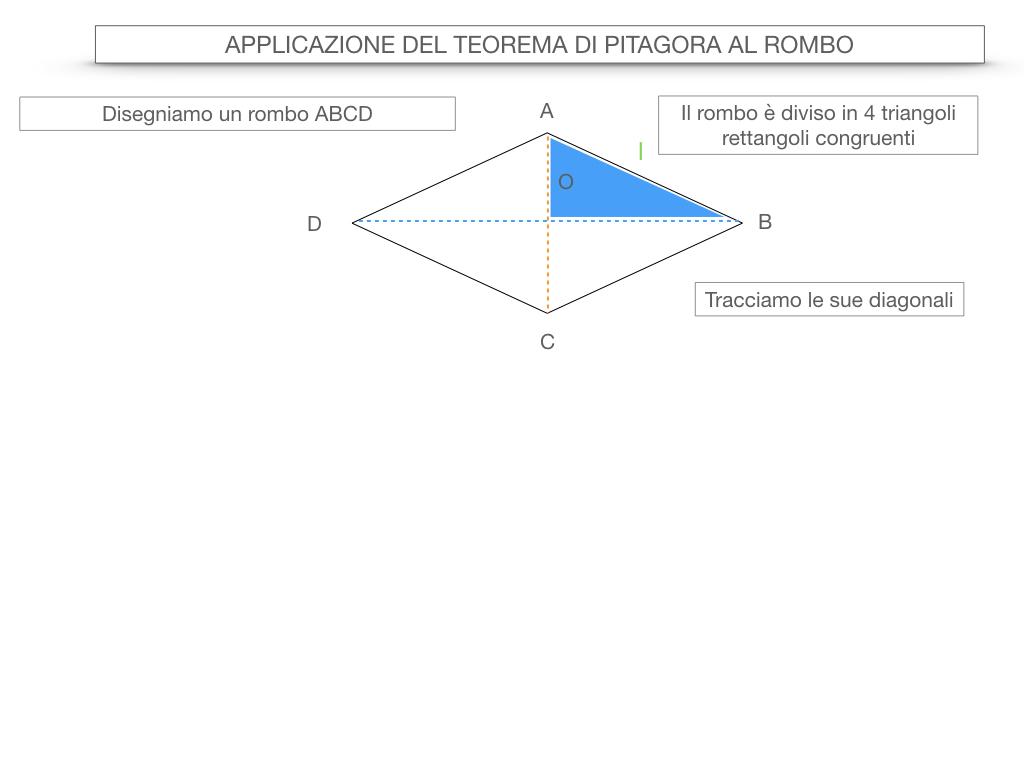 20. APPLICAZIONE DEL TEOREMA DI PITAGORA AL ROMBO_SIMULAZIONE.015