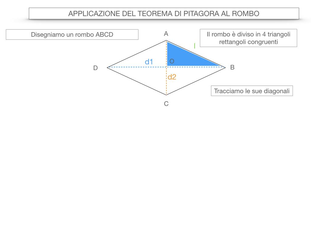20. APPLICAZIONE DEL TEOREMA DI PITAGORA AL ROMBO_SIMULAZIONE.017