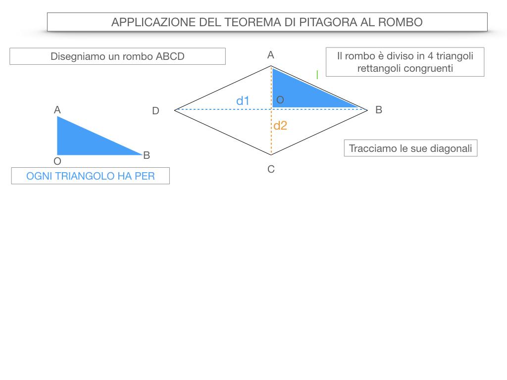 20. APPLICAZIONE DEL TEOREMA DI PITAGORA AL ROMBO_SIMULAZIONE.018