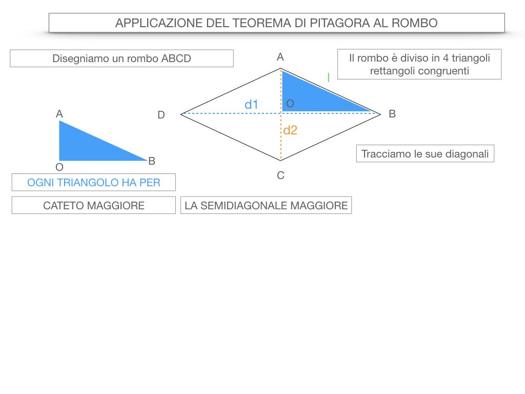 20. APPLICAZIONE DEL TEOREMA DI PITAGORA AL ROMBO_SIMULAZIONE.020