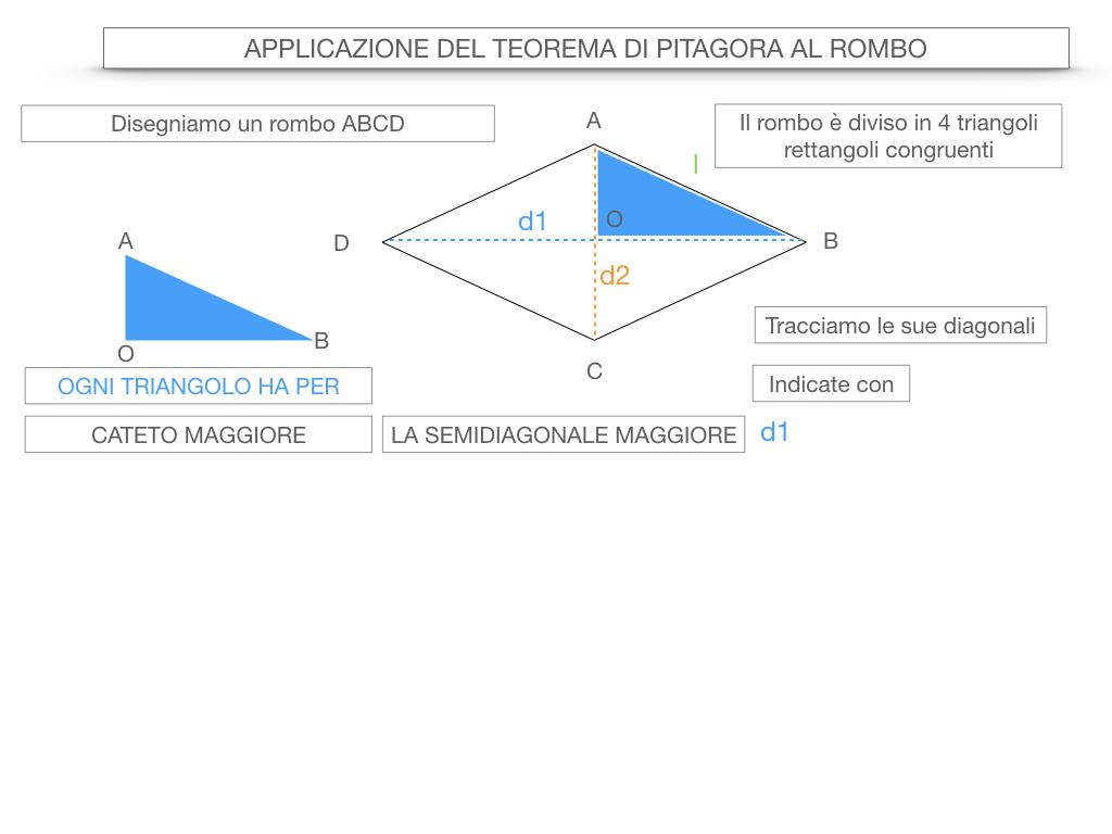20. APPLICAZIONE DEL TEOREMA DI PITAGORA AL ROMBO_SIMULAZIONE.021