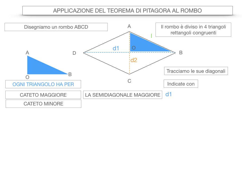 20. APPLICAZIONE DEL TEOREMA DI PITAGORA AL ROMBO_SIMULAZIONE.022